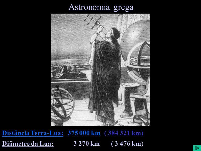 Astronomia grega Distância Terra-Lua: 375 000 km Diâmetro da Lua: 3 270 km ( 384 321 km) ( 3 476 km) Astronomia grega