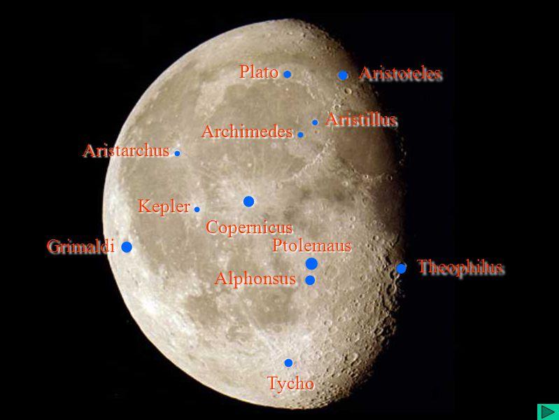 Nomes de algumas crateras Plato Plato. Aristarchus Aristarchus. Alphonsus Alphonsus.. Tycho Tycho Archimedes Archimedes. Aristoteles. Aristoteles Grim