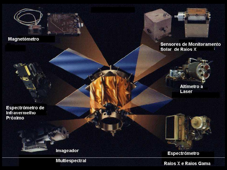Pousando num asteróide: A missão NEAR Shoemaker.por Aldo Loup Diapositivos 01-) CDA.