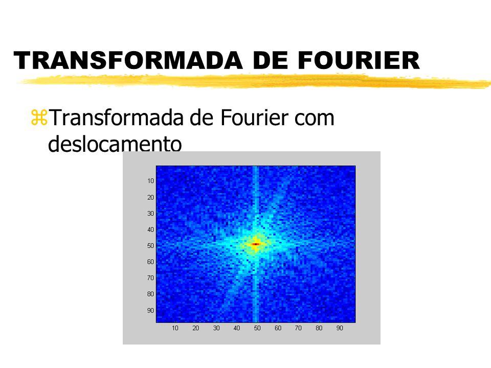 TRANSFORMADA DE FOURIER zTransformada de Fourier sem deslocamento