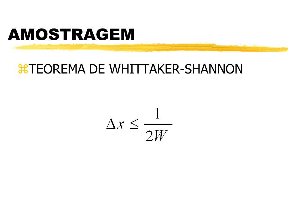 TRANSFORMADA DE FOURIER zTransformada de Fourier com deslocamento