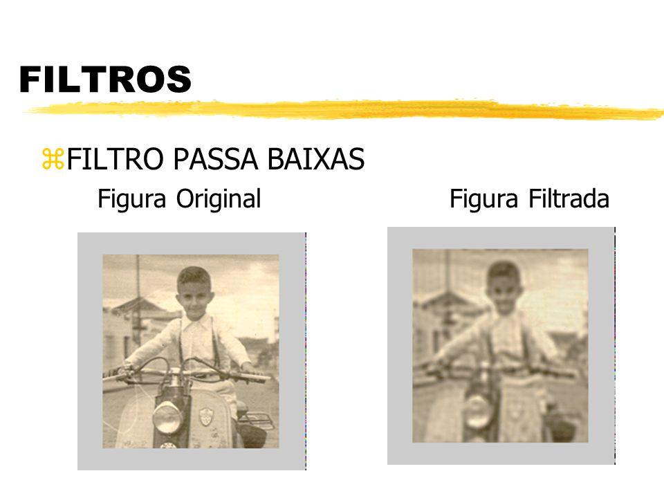 FILTROS zFiltros Ideais yPassa Altas