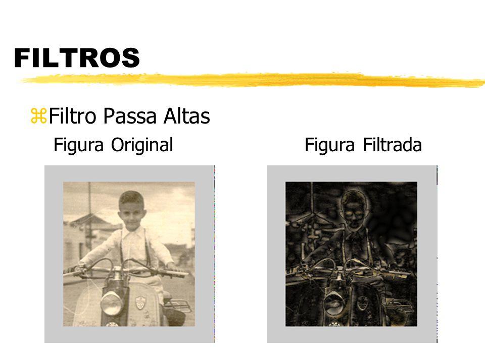 FILTROS zFILTRO PASSA BAIXAS (Raio 24)