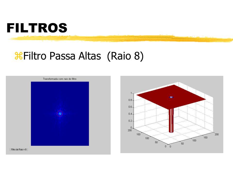 FILTROS zFiltro Passa Altas Figura Original Figura Filtrada