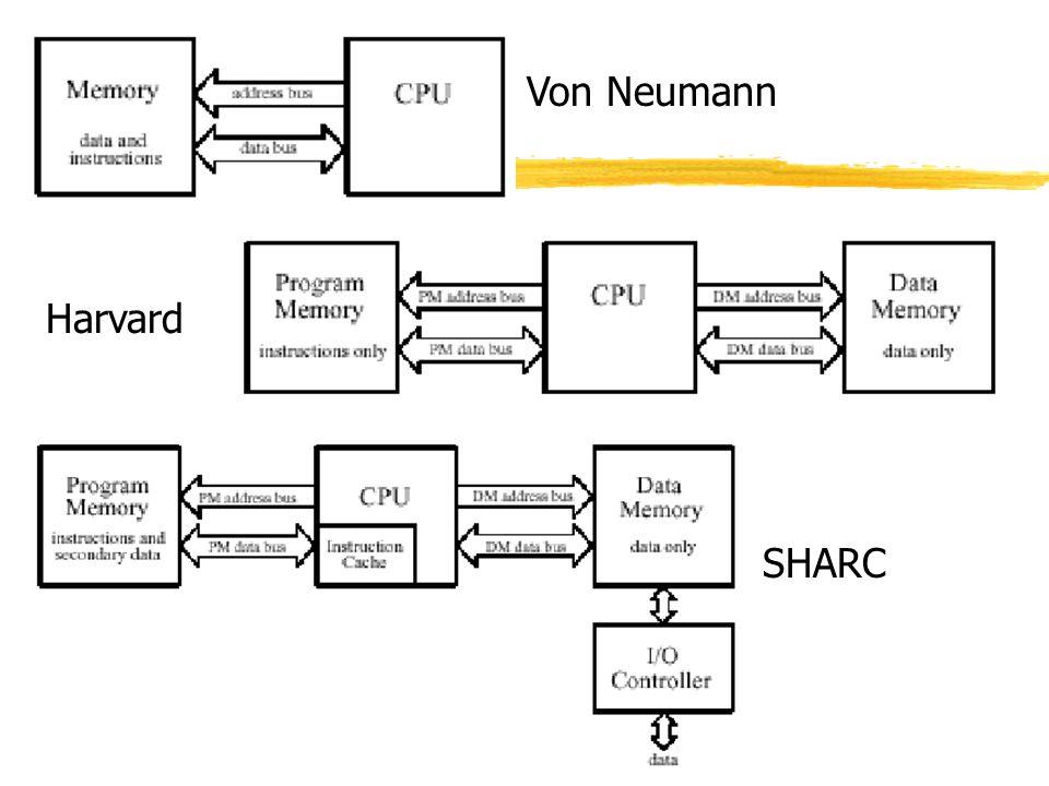 Desempenho de Execução zHardware yCache yCo-processadores (ponto fixo e flutuante) yRISC yArquiteturas Híbridas CISC/RISC zHarvard e SHARC zPipeline e superscalar