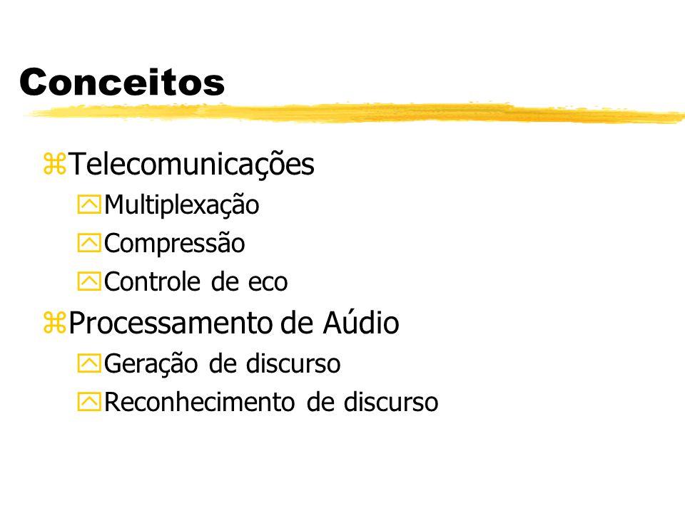 Conceitos zTelecomunicações yMultiplexação yCompressão yControle de eco zProcessamento de Aúdio yGeração de discurso yReconhecimento de discurso