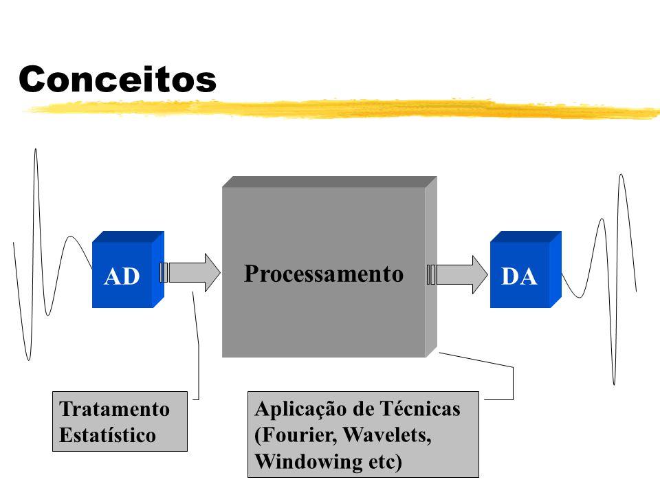 Softwares de DSP zNúmeros Computacionais yPonto Fixo Número de bits pequeno Unsigned Integer offset bynary signed complemento de dois