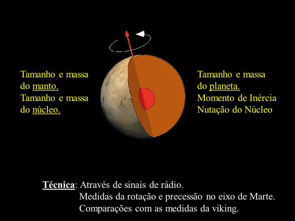 Técnica: Através de sinais de rádio. Medidas da rotação e precessão no eixo de Marte. Comparações com as medidas da viking. Tamanho e massa do manto.
