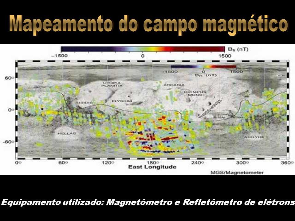 Equipamento utilizado: Magnetômetro e Refletômetro de elétrons.