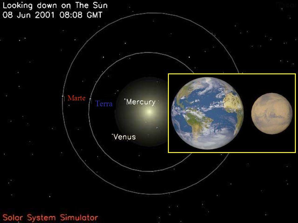 Técnica: Através de sinais de rádio.Medidas da rotação e precessão no eixo de Marte.