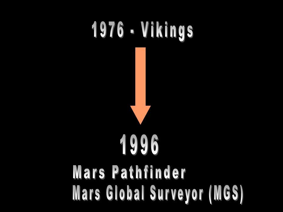 - Geologia - Propriedades da superfície - Mineralogia e Geoquímica - Atmosfera e meteorologia - Dinâmica do planeta - Propriedades magnéticas