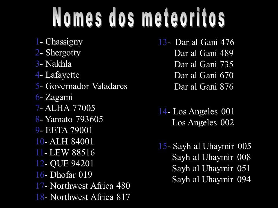 1- Chassigny 2- Shergotty 3- Nakhla 4- Lafayette 5- Governador Valadares 6- Zagami 7- ALHA 77005 8- Yamato 793605 9- EETA 79001 10- ALH 84001 11- LEW