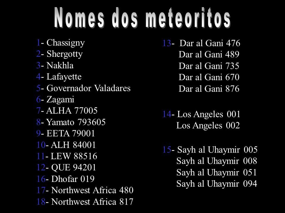 Calotas polares Sul Norte