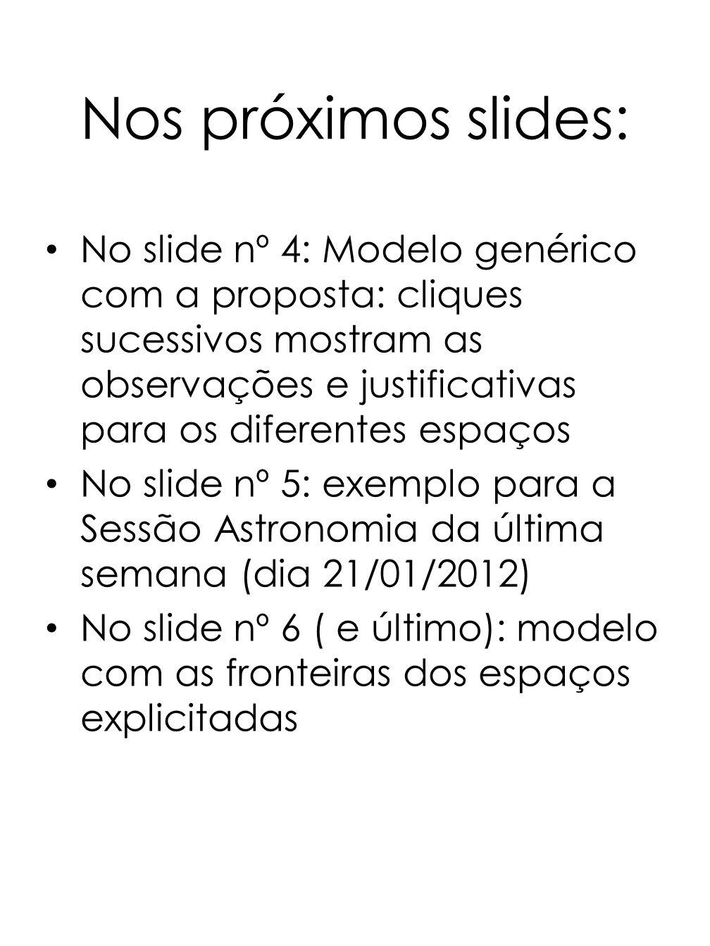 Nos próximos slides: No slide nº 4: Modelo genérico com a proposta: cliques sucessivos mostram as observações e justificativas para os diferentes espaços No slide nº 5: exemplo para a Sessão Astronomia da última semana (dia 21/01/2012) No slide nº 6 ( e último): modelo com as fronteiras dos espaços explicitadas