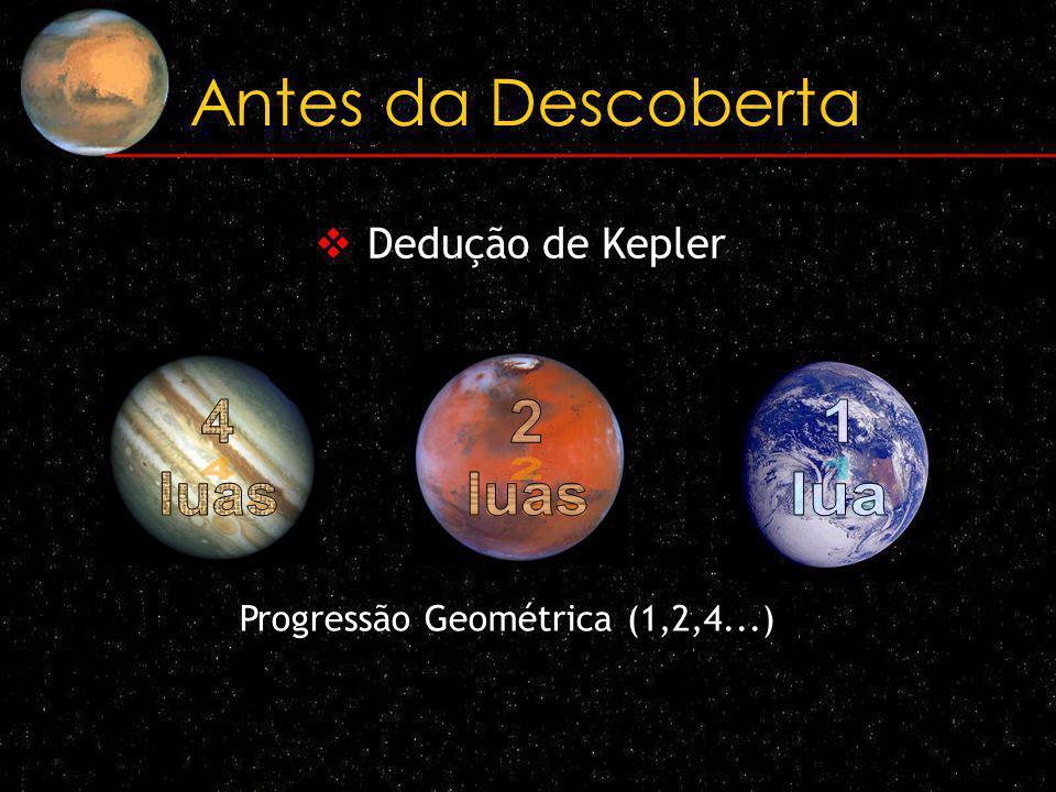 Antes da Descoberta Dedução de Kepler Progressão Geométrica (1,2,4...)