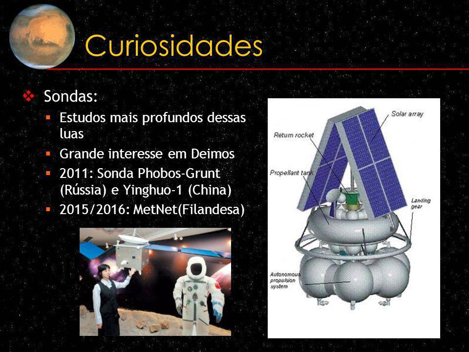 Curiosidades Sondas: Estudos mais profundos dessas luas Grande interesse em Deimos 2011: Sonda Phobos-Grunt (Rússia) e Yinghuo-1 (China) 2015/2016: Me