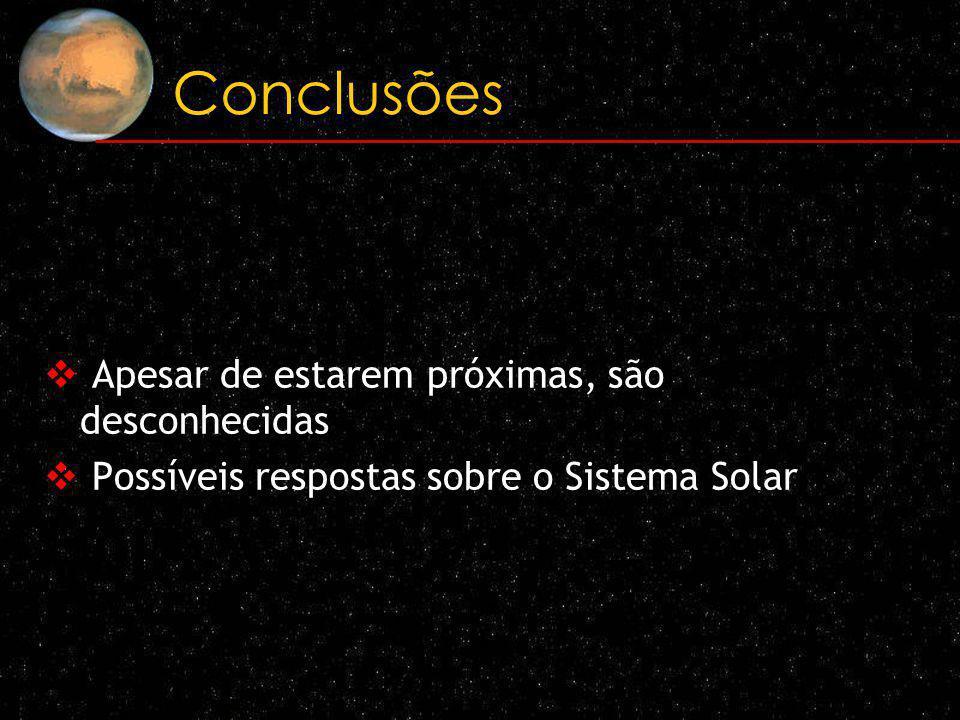 Conclusões Apesar de estarem próximas, são desconhecidas Possíveis respostas sobre o Sistema Solar