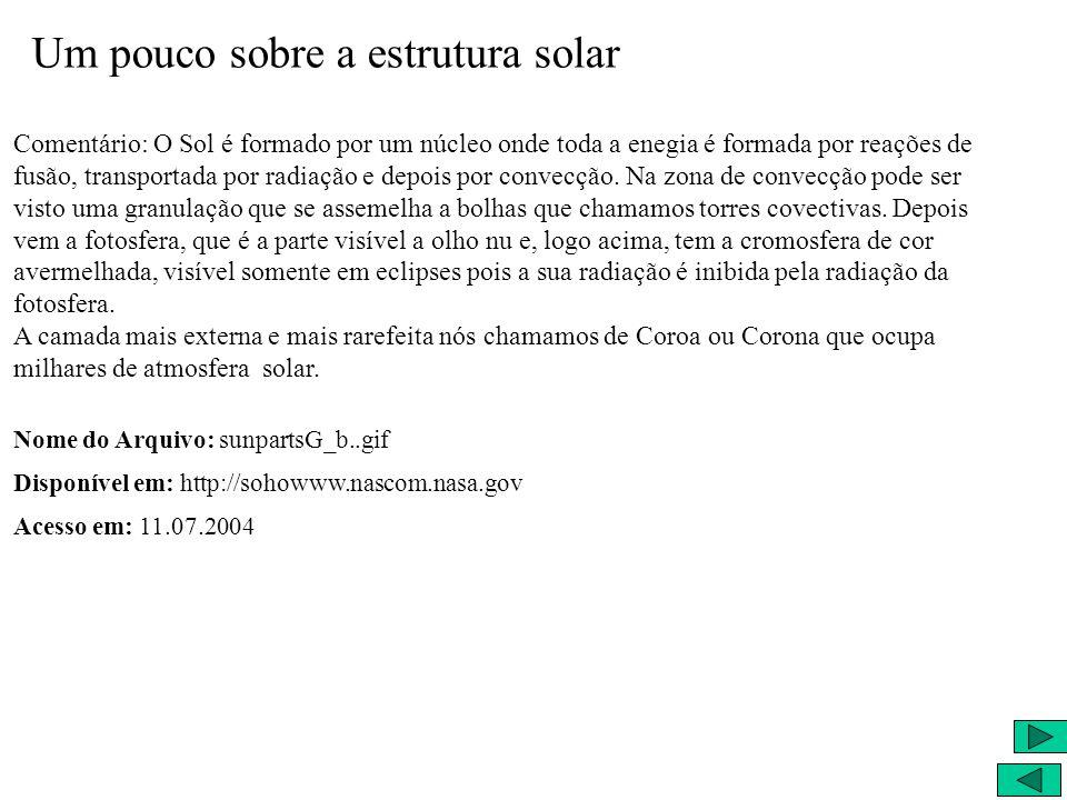 Um pouco sobre a estrutura solar Comentário: O Sol é formado por um núcleo onde toda a enegia é formada por reações de fusão, transportada por radiaçã