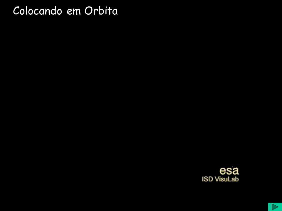 Colocando em Orbita