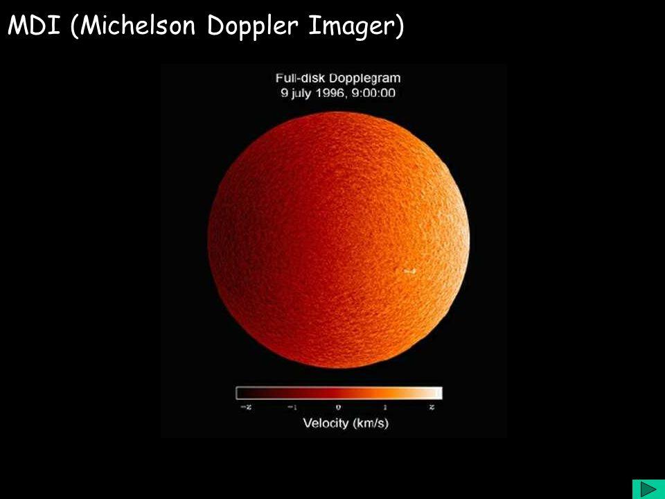 MDI (Michelson Doppler Imager)