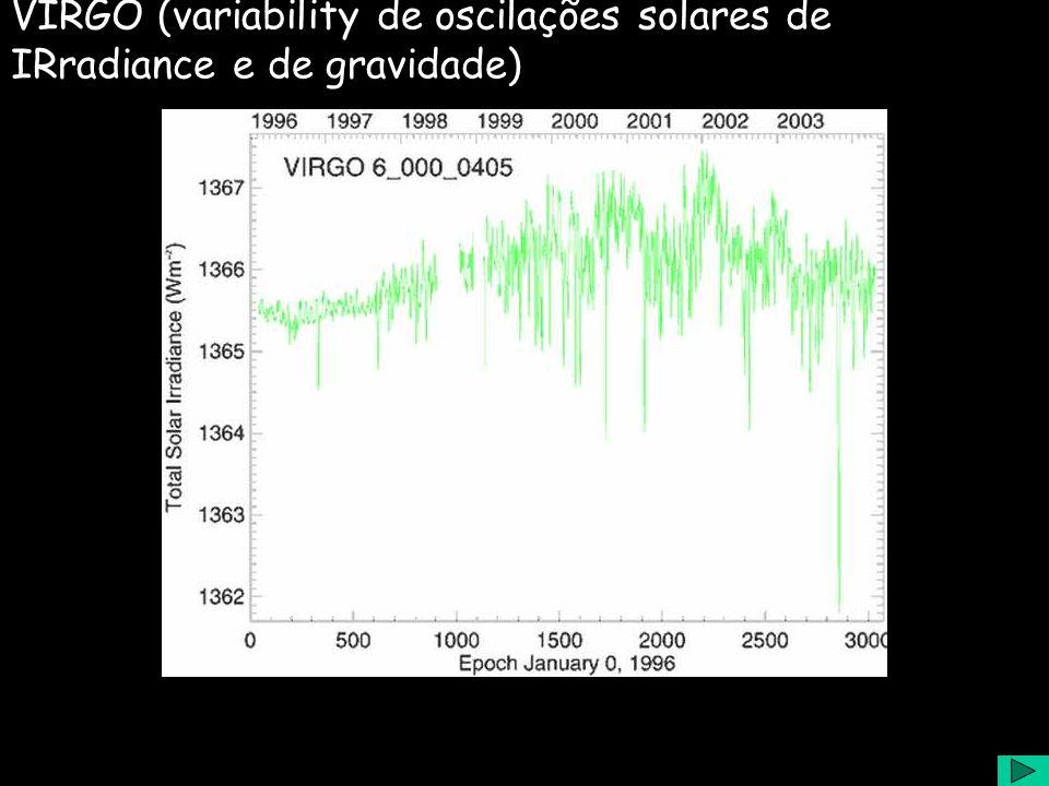 VIRGO (variability de oscilações solares de IRradiance e de gravidade)
