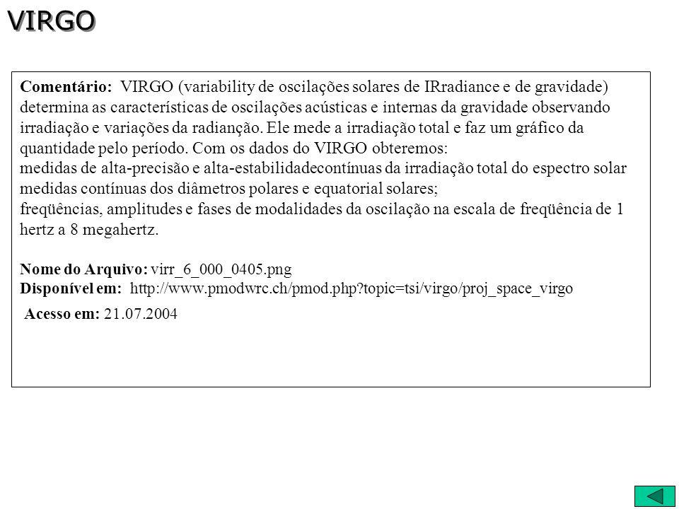Comentário: VIRGO (variability de oscilações solares de IRradiance e de gravidade) determina as características de oscilações acústicas e internas da