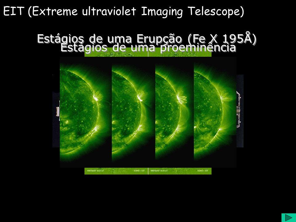 EIT (Extreme ultraviolet Imaging Telescope) Estágios de uma Erupção (Fe X 195Å) Estágios de uma proeminência