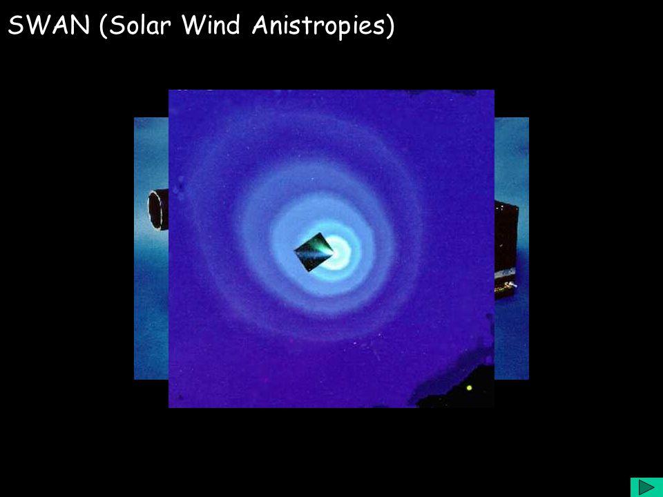 SWAN (Solar Wind Anistropies)