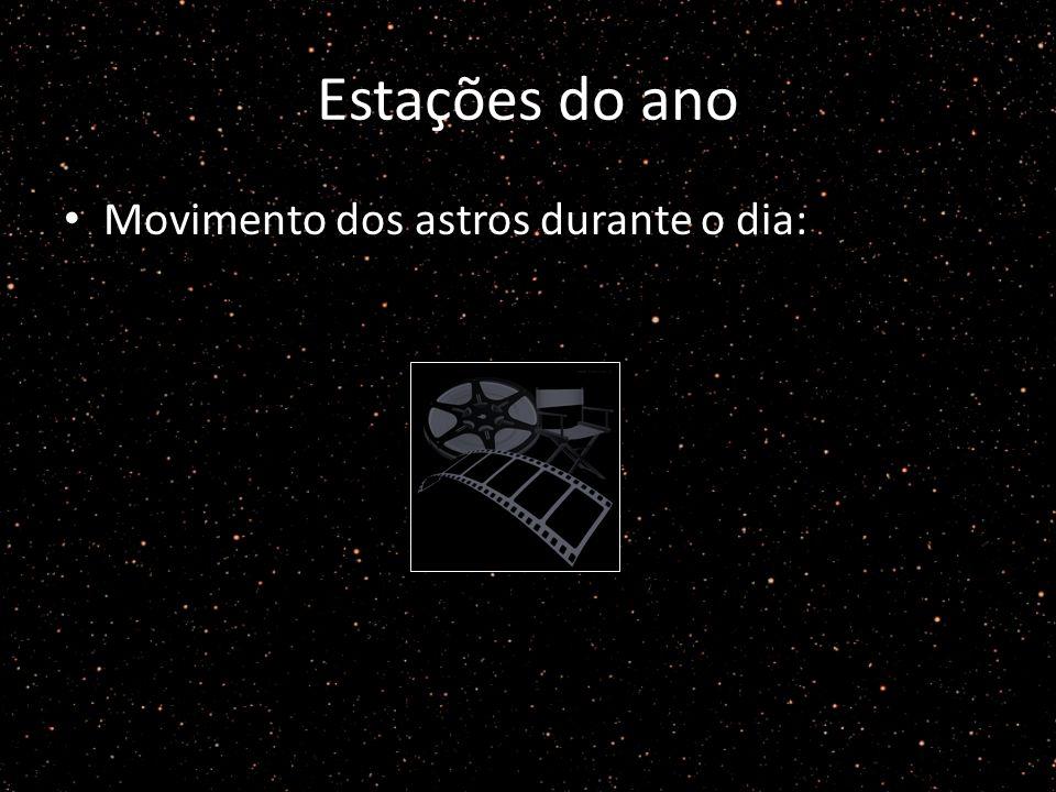 Estações do ano Movimento dos astros durante o dia: