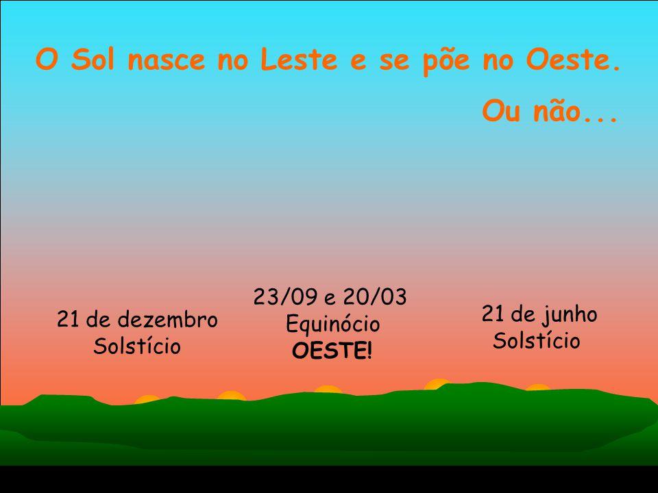 Oeste OESTE! 21 de dezembro Solstício 21 de junho Solstício 23/09 e 20/03 Equinócio O Sol nasce no Leste e se põe no Oeste. Ou não...