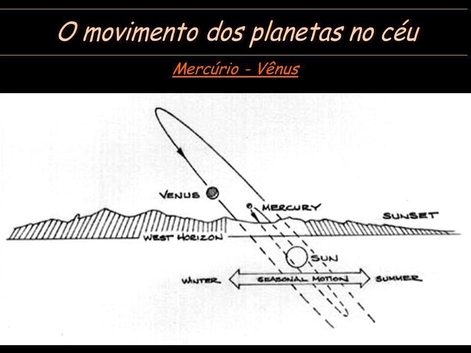 Mercúrio - Vênus
