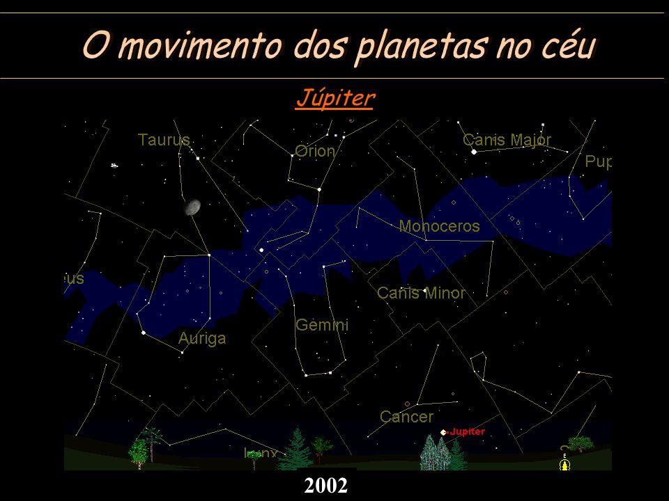 2000 2001 2002 Júpiter