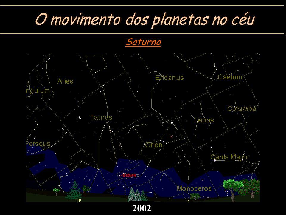 1999 2000 20012002 Saturno