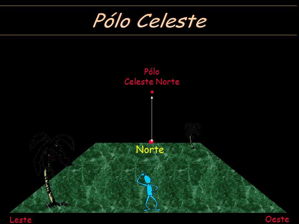 Pólo Celeste Norte Oeste Leste Norte