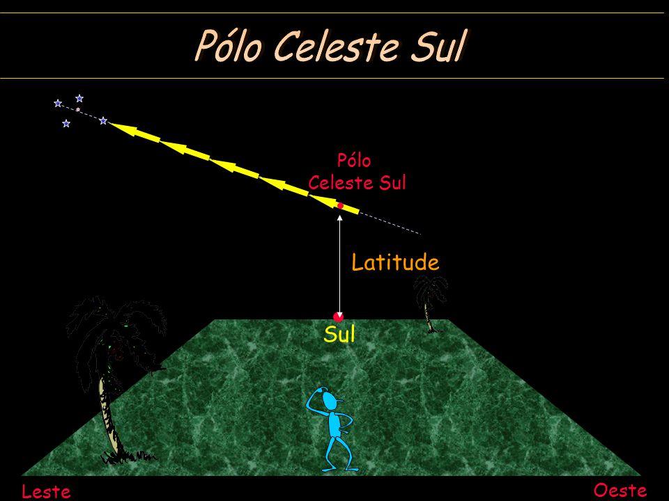 Pólo Celeste Sul Oeste Leste Sul Latitude