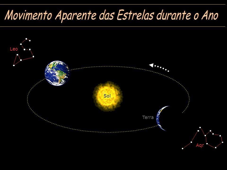 Leo Aqr Sol Terra