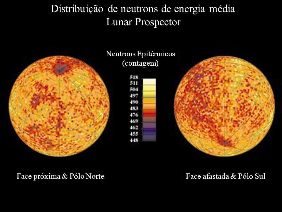 Distribuição de neutrons de energia média Lunar Prospector Neutrons Epitérmicos (contagem) Face próxima & Pólo NorteFace afastada & Pólo Sul