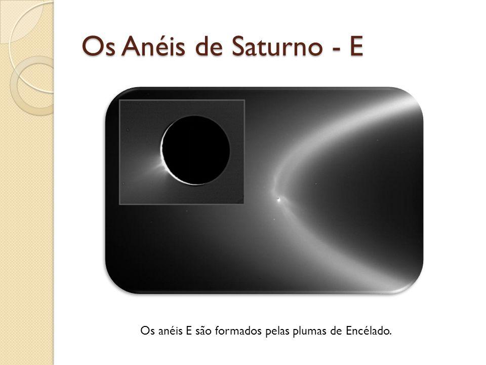 Os Anéis de Saturno - E Os anéis E são formados pelas plumas de Encélado.
