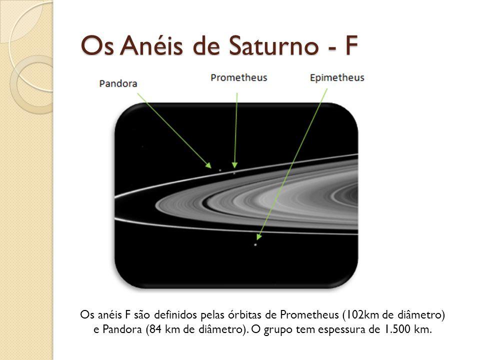 Os Anéis de Saturno - F Os anéis F são definidos pelas órbitas de Prometheus (102km de diâmetro) e Pandora (84 km de diâmetro). O grupo tem espessura