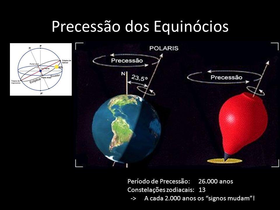 Precessão dos Equinócios Período de Precessão: 26.000 anos Constelações zodiacais: 13 -> A cada 2.000 anos os signos mudam!
