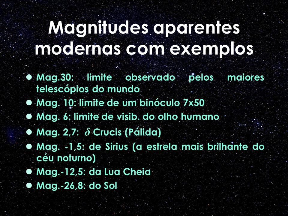 Magnitudes aparentes modernas com exemplos Mag.30: limite observado pelos maiores telescópios do mundo Mag. 10: limite de um binóculo 7x50 Mag. 6: lim