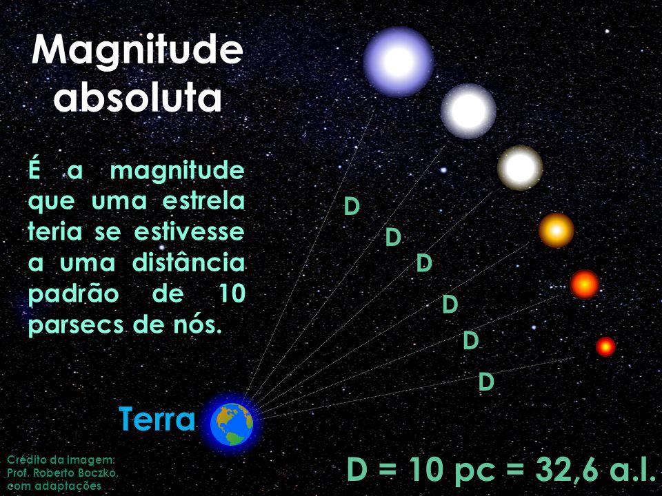 Magnitude absoluta D D D D D D D = 10 pc = 32,6 a.l. É a magnitude que uma estrela teria se estivesse a uma distância padrão de 10 parsecs de nós. Cré