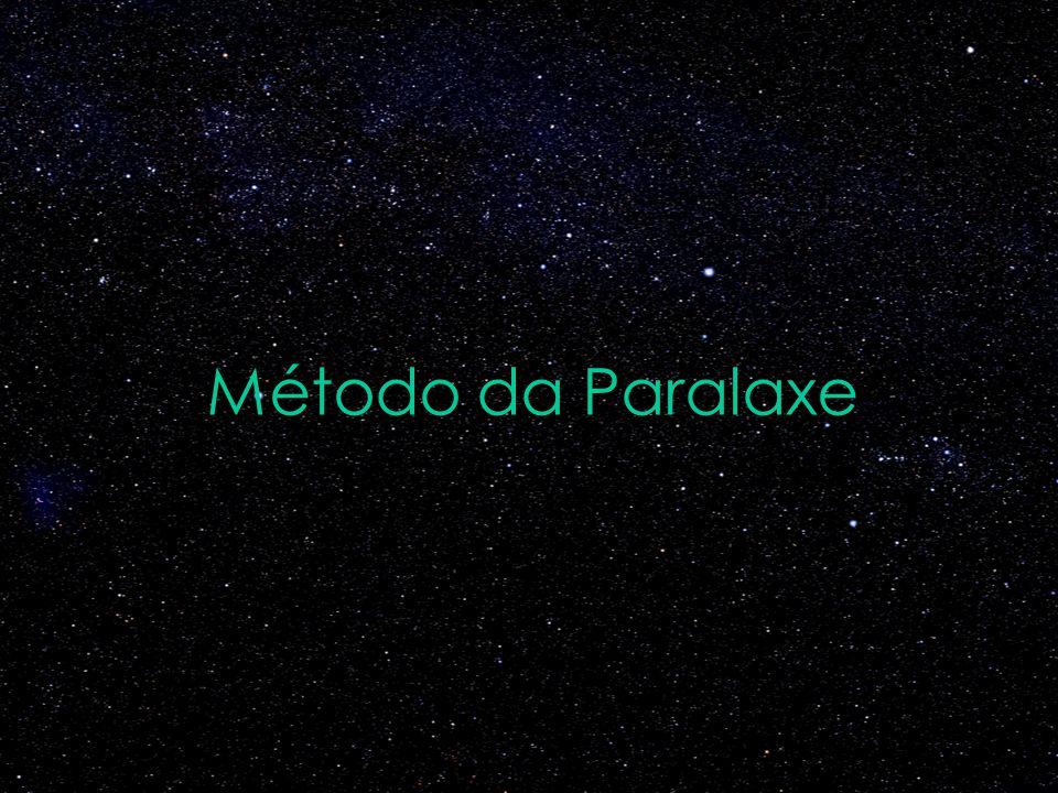 Método da Paralaxe
