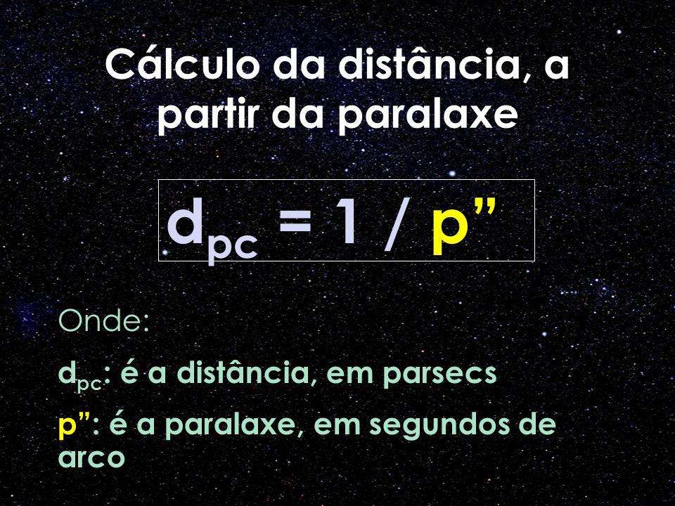 Cálculo da distância, a partir da paralaxe d pc = 1 / p Onde: d pc : é a distância, em parsecs p: é a paralaxe, em segundos de arco