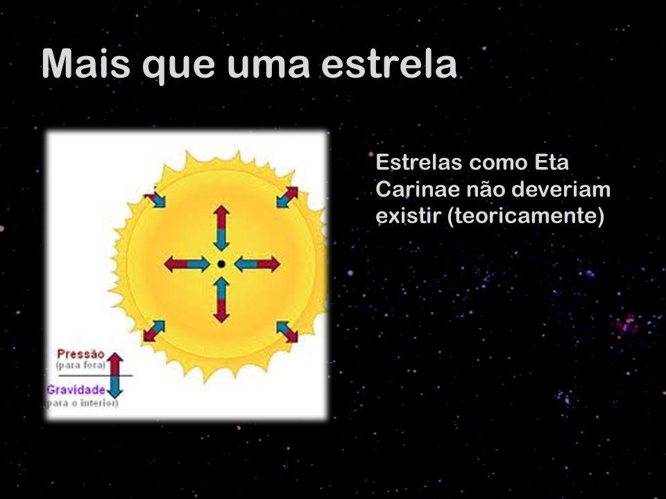 Mais que uma estrela Estrelas como Eta Carinae não deveriam existir (teoricamente)