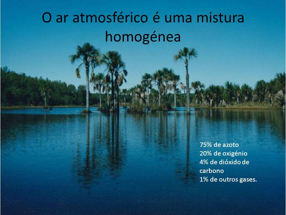 O ar atmosférico é uma mistura homogénea 75% de azoto 20% de oxigénio 4% de dióxido de carbono 1% de outros gases.