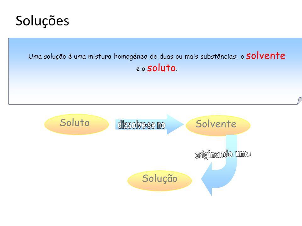 Uma solução é uma mistura homogénea de duas ou mais substâncias: o solvente e o soluto. Soluto Solvente Solução Soluções