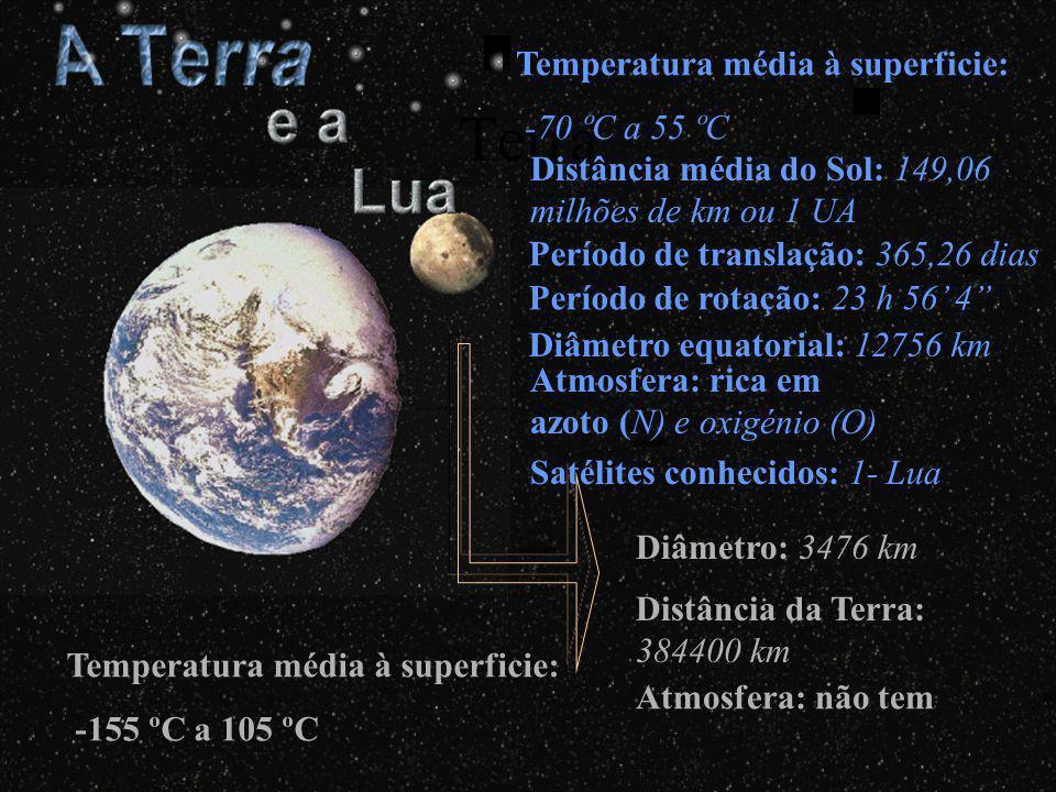 Distância média do Sol: 108,2 milhões de km ou 0,723 UA Período de translação: 224,7 dias Período de rotação: 243 dias Diâmetro equatorial: 12104 km Atmosfera: dióxido de carbono (CO 2 ) e ácido sulfúrico Satélites conhecidos: 0 Vénus Temperatura média à superfície: 465 ºC O movimento de rotação tem um sentido contrário aos dos outros planetas.