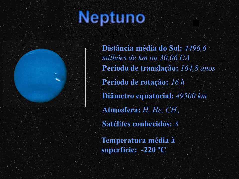 Distância média do Sol: 2869,5 milhões de km ou 19,18 UA Período de translação: 84,01 anos Período de rotação: 11 h Diâmetro equatorial: 51800 km Atmosfera: H, He, metano (CH 4 ) Satélites conhecidos: 27- os pricipais são Miranda, Ariel, Umbriel, Titania, Oberon Urano Temperatura média à superfície: -210 ºC Roda em torno do seu eixo praticamente deitado no plano da órbita.