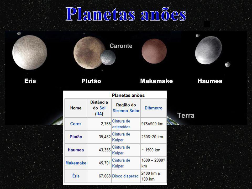 Distância média do Sol: 4496,6 milhões de km ou 30,06 UA Período de translação: 164,8 anos Período de rotação: 16 h Diâmetro equatorial: 49500 km Atmosfera: H, He, CH 4 Satélites conhecidos: 8 Neptuno Temperatura média à superfície: -220 ºC
